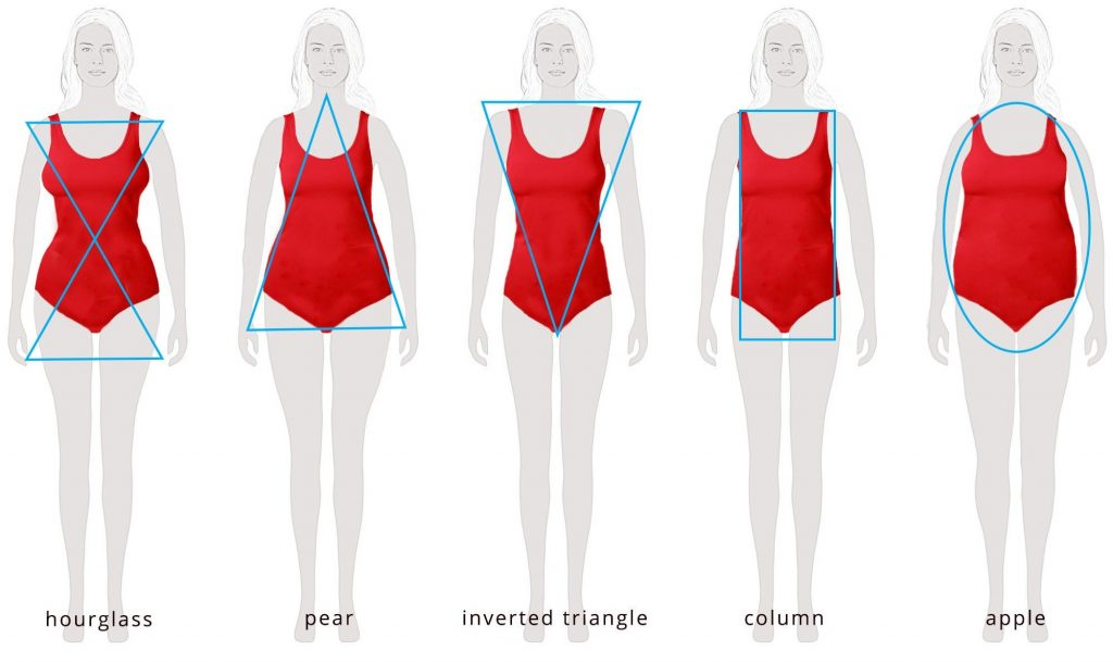 Body shapes - everything you need to know / Wellbeing / CountryWives online magazine for women