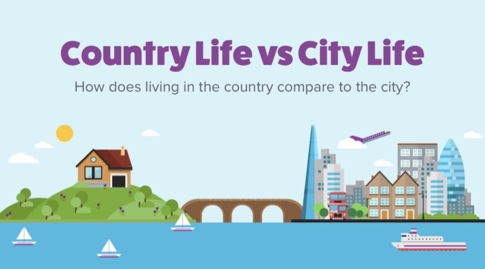Country Life vs City life from post 'Should I stay living in the countryside and not look for new pastures?'