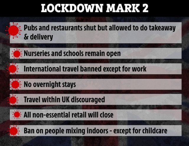 Lockdown rules for No-go-vember